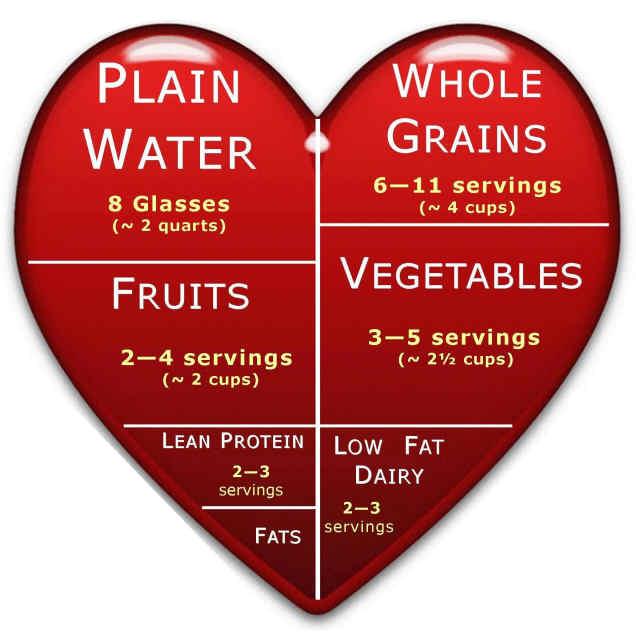 healthy-heart-eating.jpg